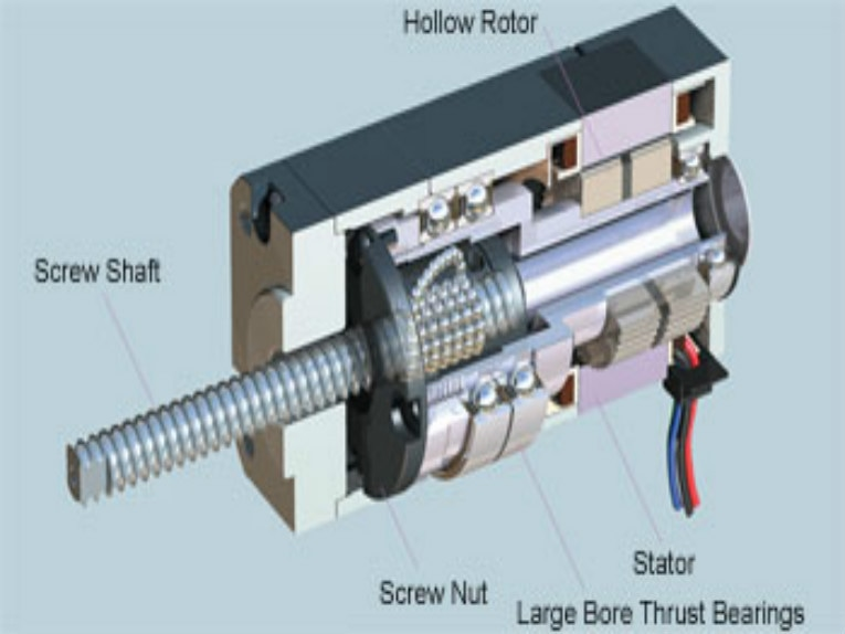 How to Shrink the Size of a Linear Actuator