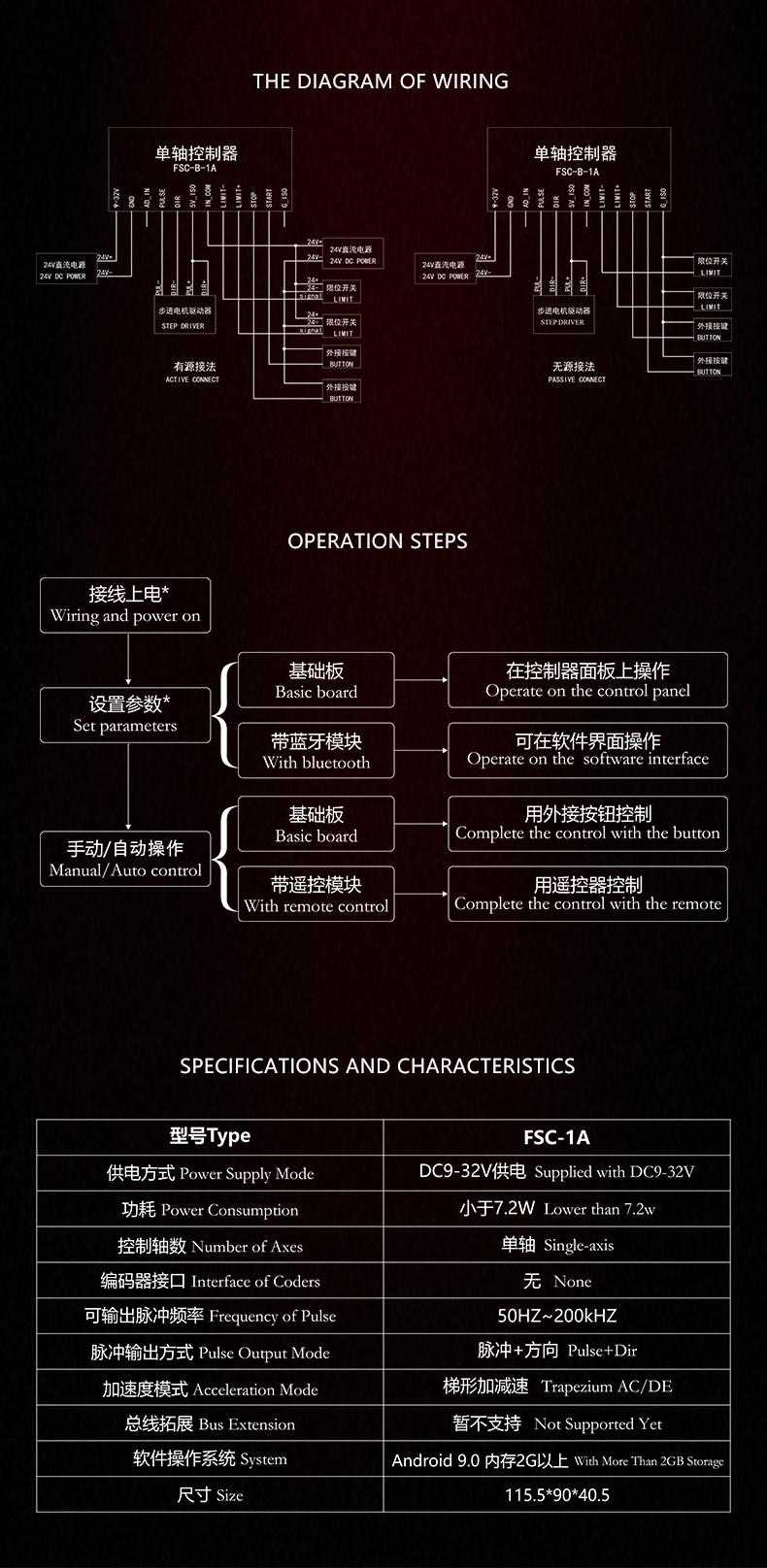 单轴FSC-1A详情页国外_04