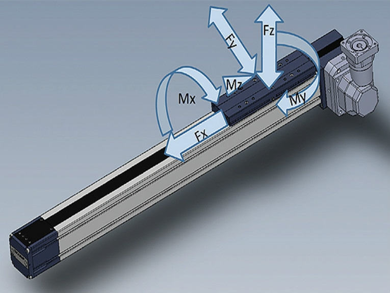 How to Get Predictable and Reliable Linear Motion