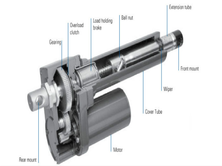 Electric Linear Actuators: Make or Buy?