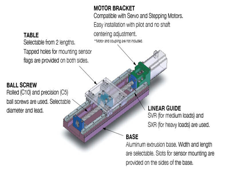 ballscrew linear motion belt drive