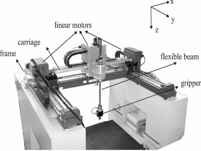 Pick and place cartesian robot arm linear motion system