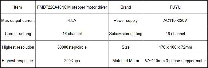motor parameter